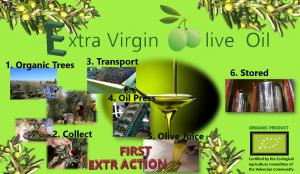 olive oil verde C